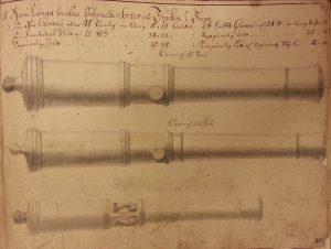 artilleri-kort-reglemente-och-examen-1700-tal-27